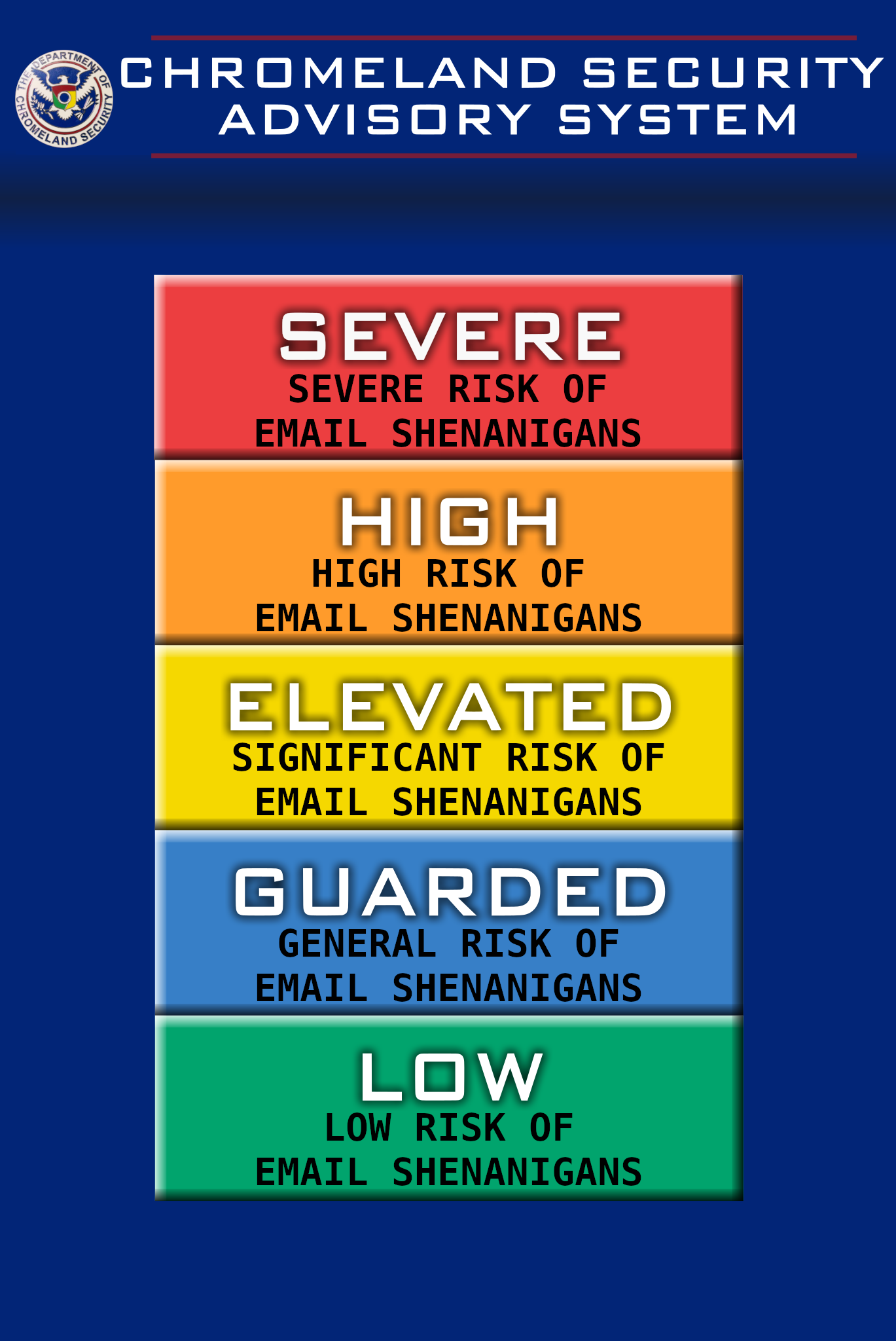 The Department of Chromeland Security Advisory System chart